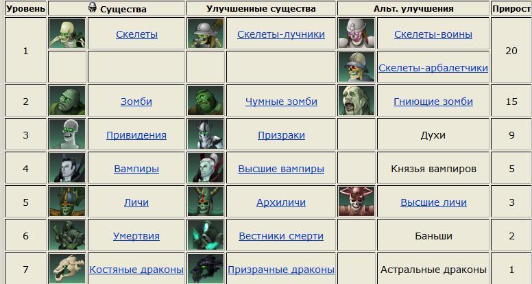 Как сделать аватарку в герои войны и денег - Veproekt.ru